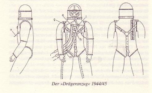 1942 год. Dräger Werke.