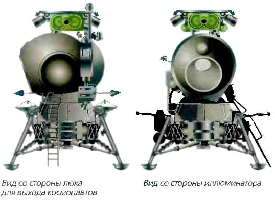 "Советский лунный модуль ЛК и ""Apollo 18″."