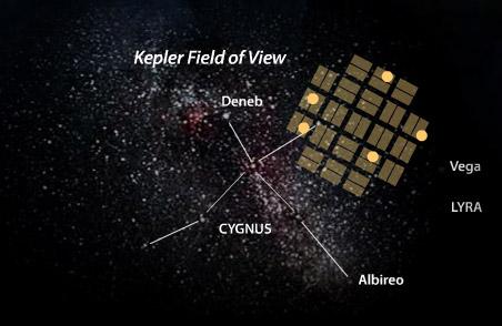 Новые миры «Кеплера».