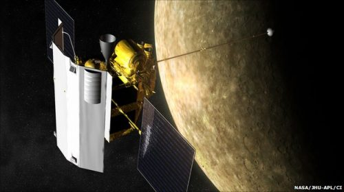 """Космическая миссия - зонд """"Messenger""""."""
