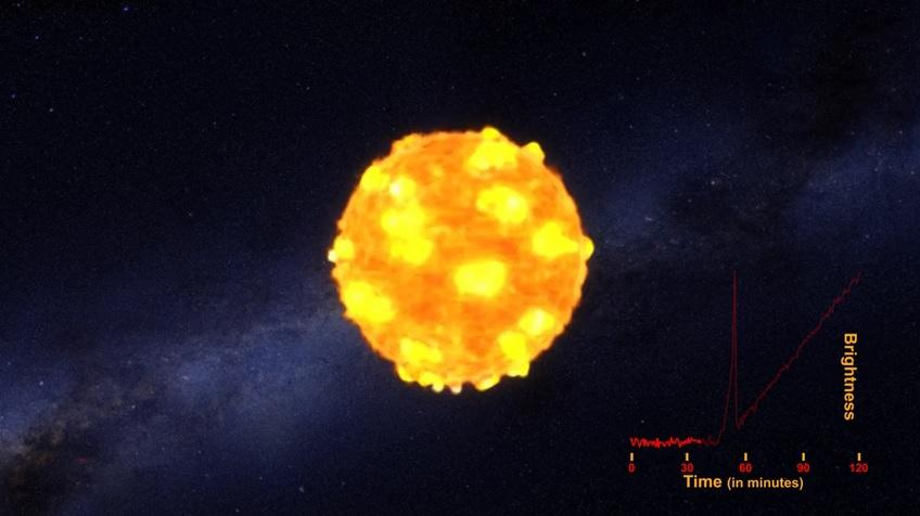 Взрыв сверхновой.