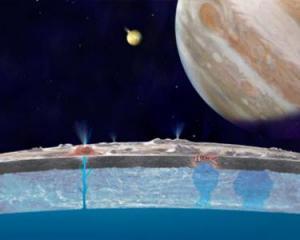 Доказательство наличия подповерхностного океана на Европе обнаружено на её поверхности