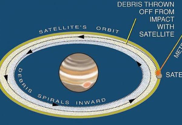 На кольцах Сатурна впервые удалось рассмотреть метеорные следы