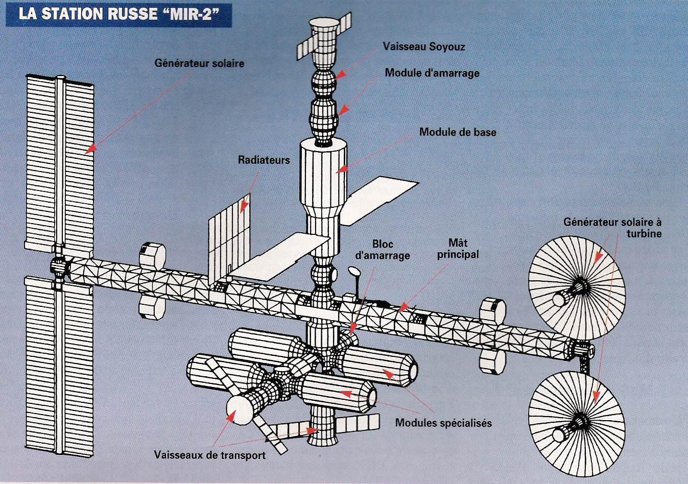 Космическая станция Мир-2