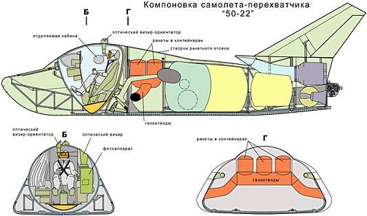 Компоновка космического самолёта