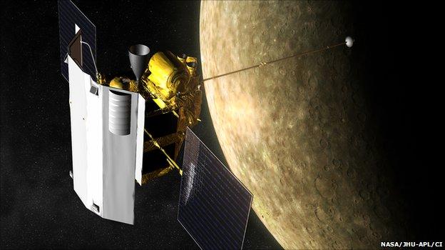 Космическая миссия «Messenger».