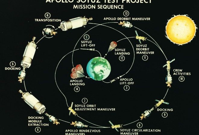 Союз-Apollo