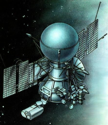 «Вега» – двойная космическая миссия (Венера-Галлея).