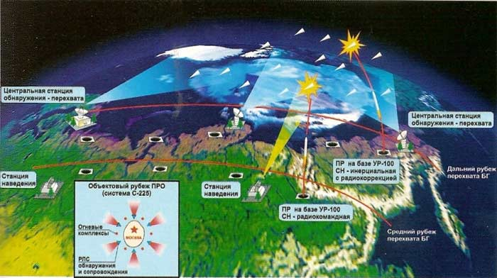 Космический проект Челомея.