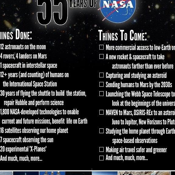 NASA отпраздновало свое 55-летие