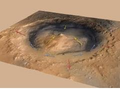 Озера в кратере Гейл на Марсе не было?