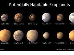 Теперь общественность сможет нарекать новые экзопланеты и луны