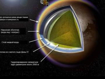 Под поверхностью спутника Сатурна таится океан